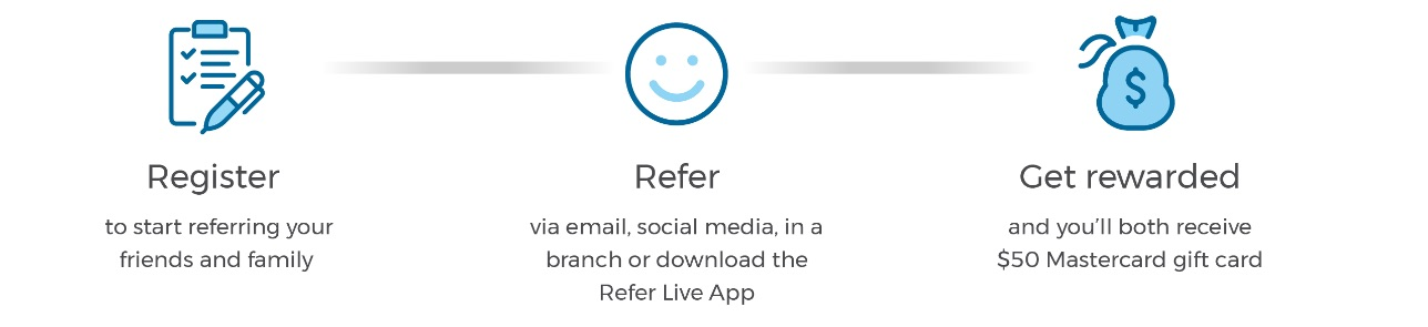 How Refer a Friend Works Image